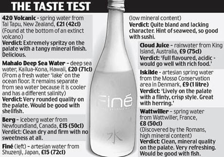 Daily-Mail-taste-test