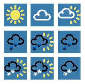 BBC-weather-symbols