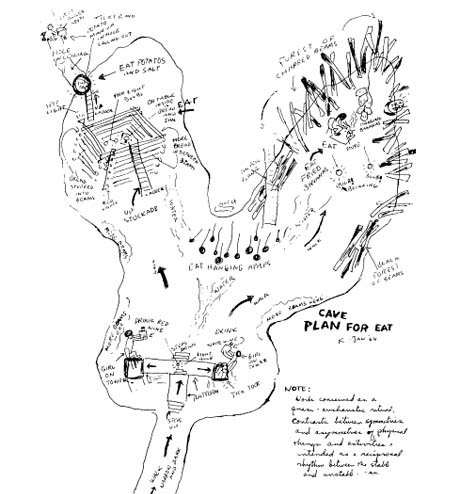 cave plan for eat