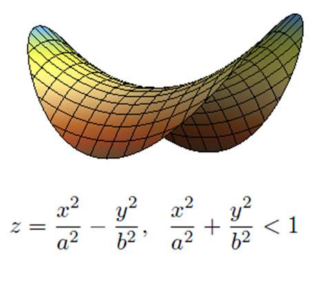 Pringle shape 460
