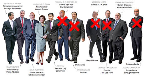 Mayoral Candidates 460