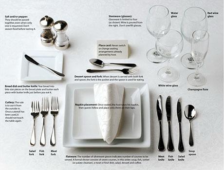 Dining-Etiquette 460
