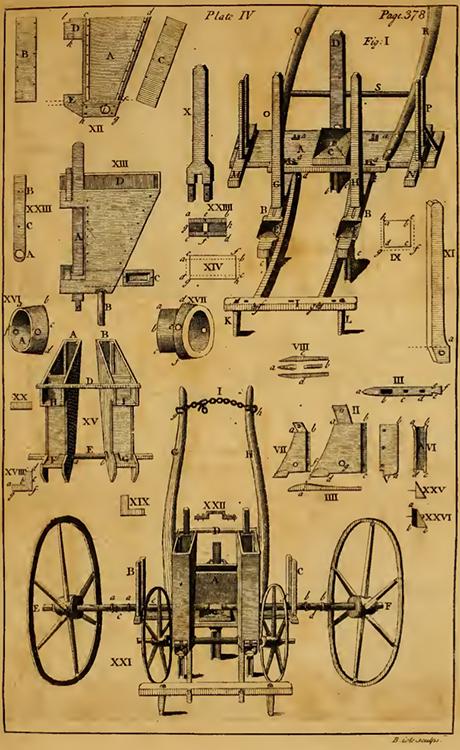 Jethro_Tull_seed_drill_(1762 460)